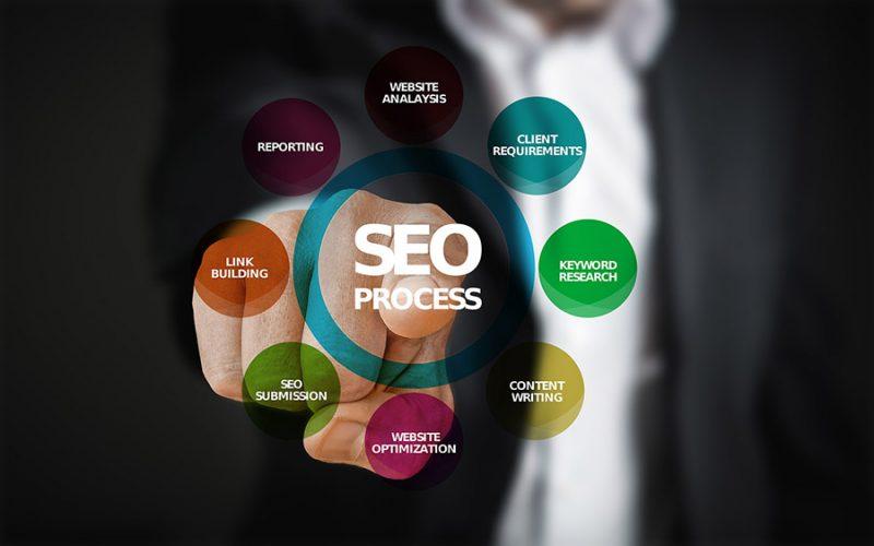 ทำความเข้าใจ SEO สำหรับนักธุรกิจออนไลน์มือใหม่